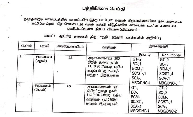 Thoothukudi DBCWO Recruitment 2020 - Skill 44 Govt Hostel Cook Posts