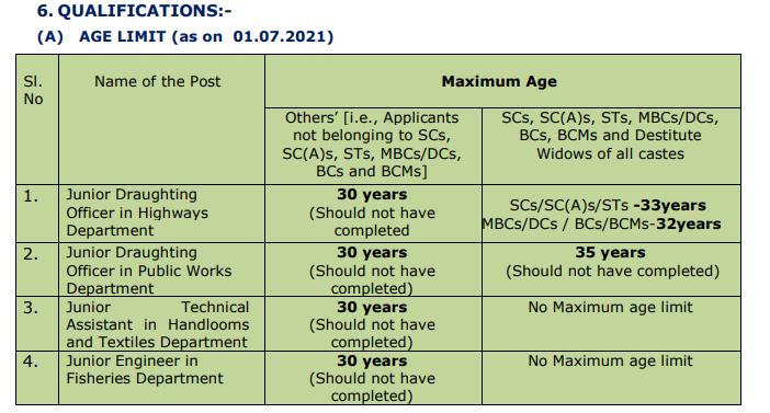 TNPSC Junior Drafting Officer Recruitment 2021