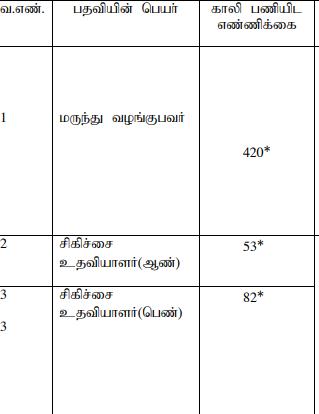 TN DIMH Recruitment 2021